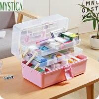 First Aid Kit Medical Storage box Multi Function Environmental Plastic Organizer Case Travel Medicine Box Hiking Survival Kits