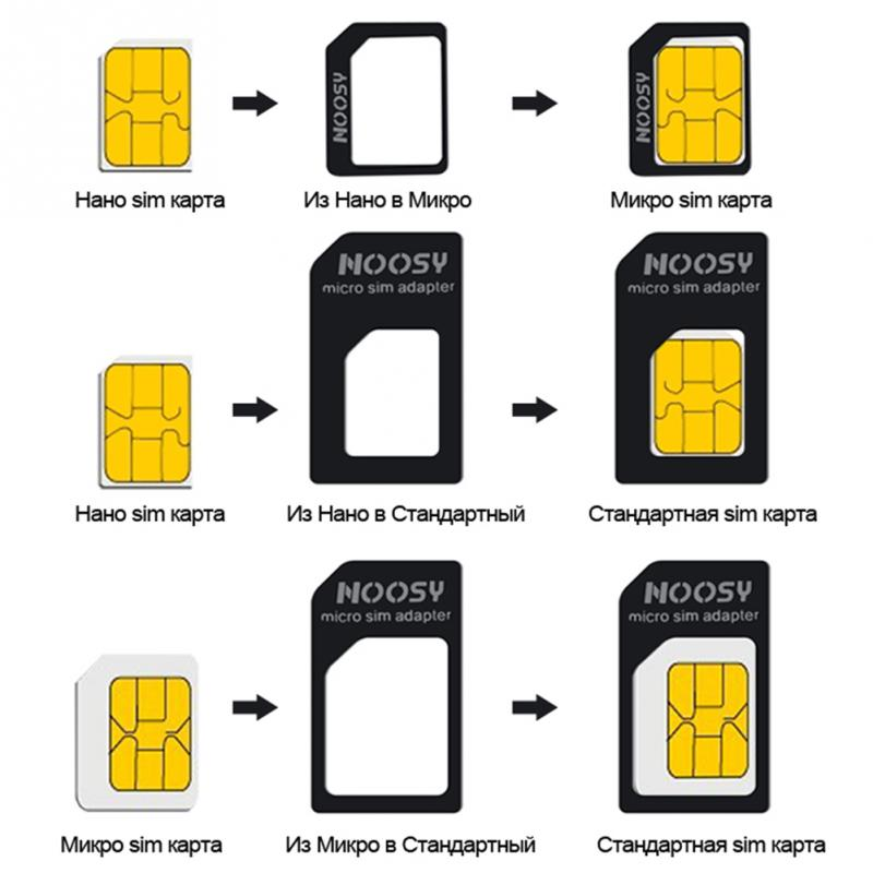 4in1 Nano microSIM Card to Standard Convert Adapter micro sim needle iphone LG | eBay