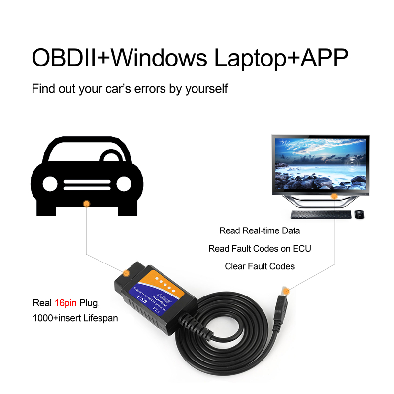 OBD2 II elm 327 V1 5 USB 16 Pin OBD Scanner elm327 odb2 Car Diagnostic Tool  Auto Interface