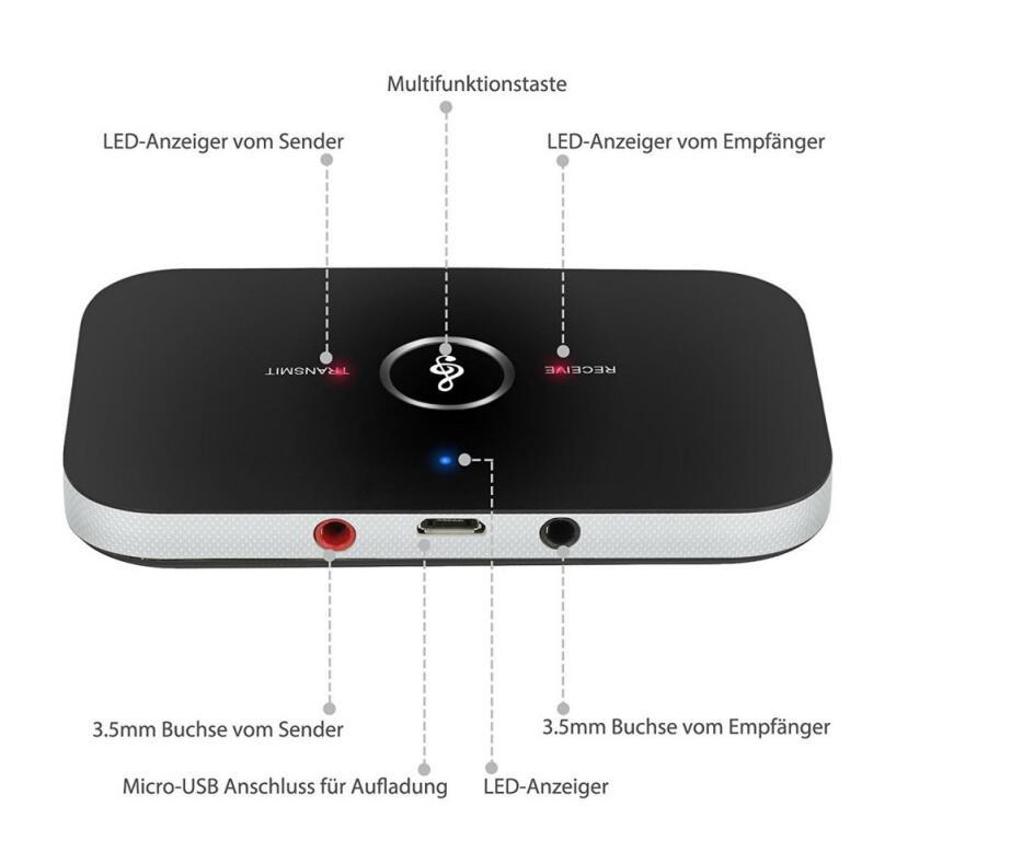 Funkadapter Bluetooth 4,0 Sender Empfänger Hifi Wireless Audio Receiver A2dp Audio-player Aux 3,5mm Bluetooth Adapter Für Auto Lautsprecher Auswahlmaterialien Unterhaltungselektronik