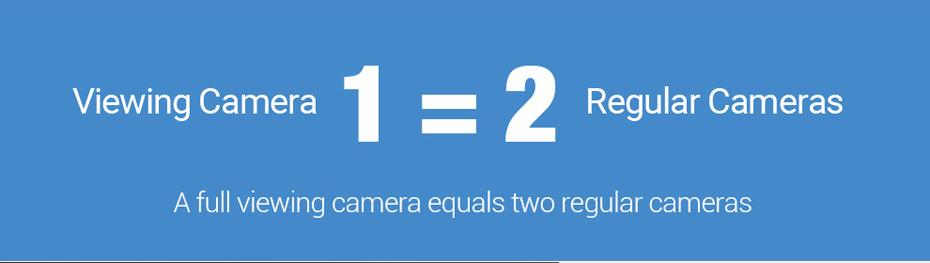H.VIEW 1080P Panoramic Camera 180 CCTV Camera 720P IP Camera Wifi Camara IP Fisheye Video Surveillance Cameras (3)