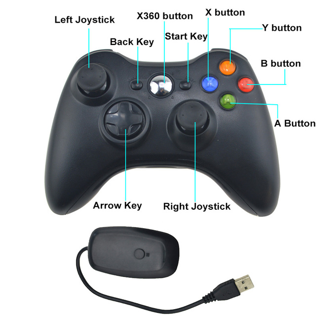 2.4G Wireless Gamepad For Xbox 360 Console Controller Receiver Controle For Microsoft Xbox 360 Game Joystick For PC win7/8/10