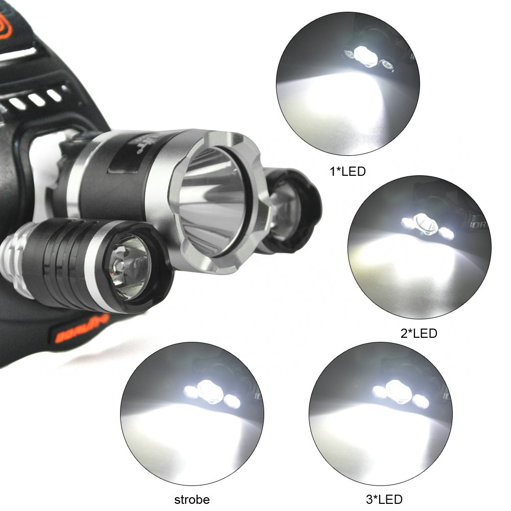 BORUiT RJ-5000 30000lumens T6+2*R2 LED Headlamp 4-Mode Power Bank Headlight Hunting Camping Flashlight 18650 Battery Torch