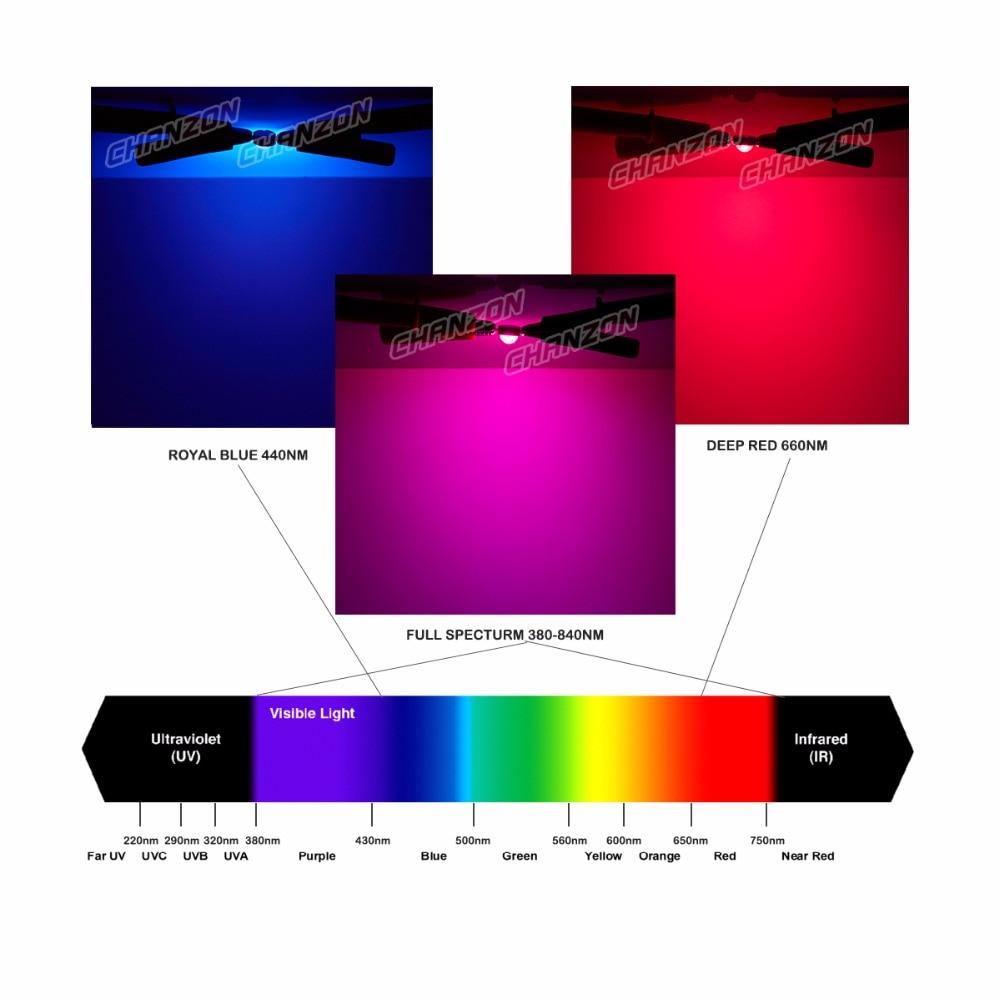 High Power LED čip puni spektar kraljevsko plavi 440nm duboko crveni - Različiti rasvjetni pribor - Foto 3