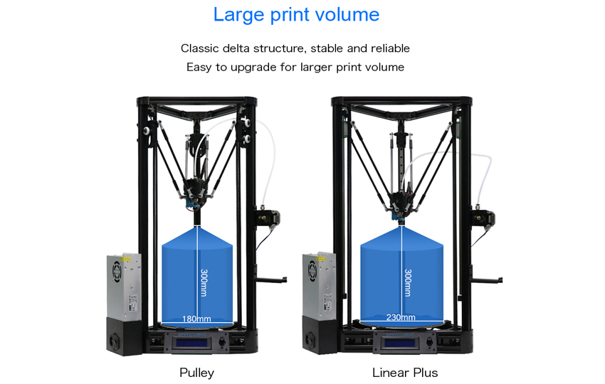 Anycubic 3D Printer impresora 3D Auto-Leveling Pulley Version Linear Guide Plus Large 3D Printing Size 3D printer diy kit 6