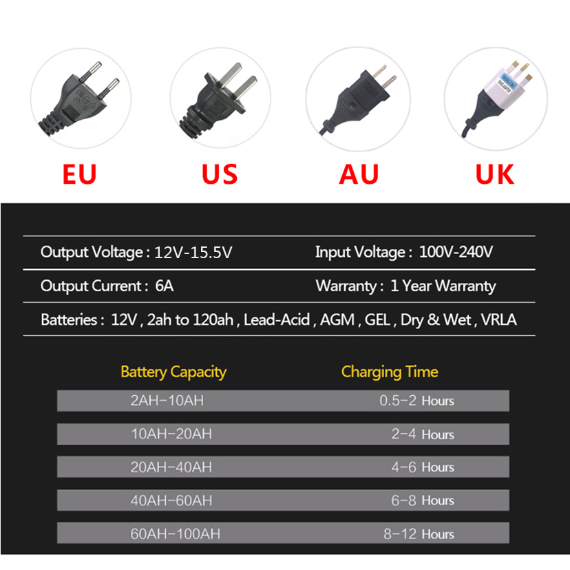 Image 4 - 12V 6A LCD Smart Fast Car Battery Charger for Auto Motorcycle Lead Acid AGM GEL Batteries Intelligent Charging 12 V Volt 6 A AMP-in Battery Charging Units from Automobiles & Motorcycles
