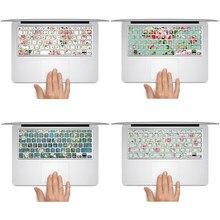 English Sticker Promosyon Tanıtım ürünlerini Al English Sticker
