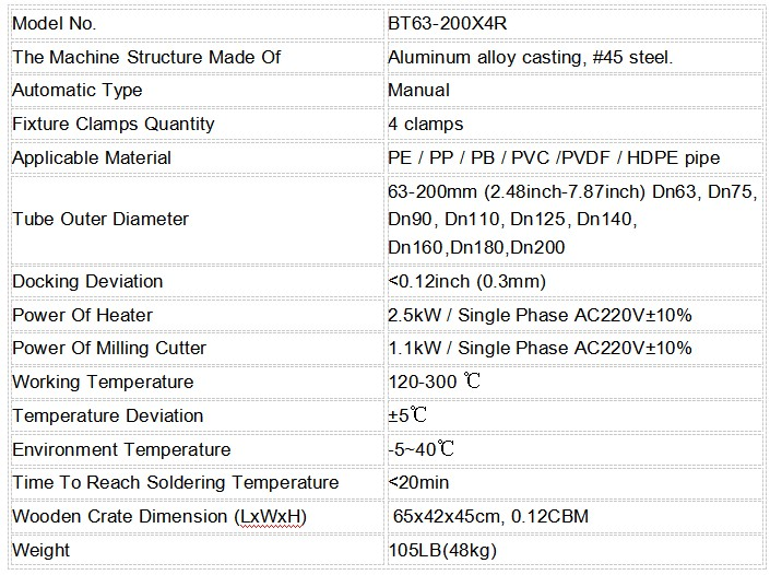 BT63-200X4R specification