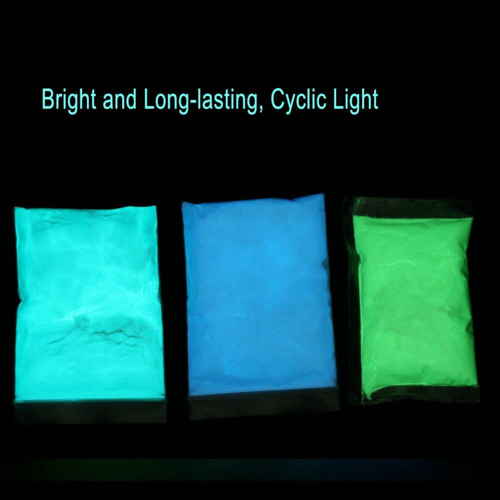 для фотолюминесцентная краска в виде порошка успех это комбинация