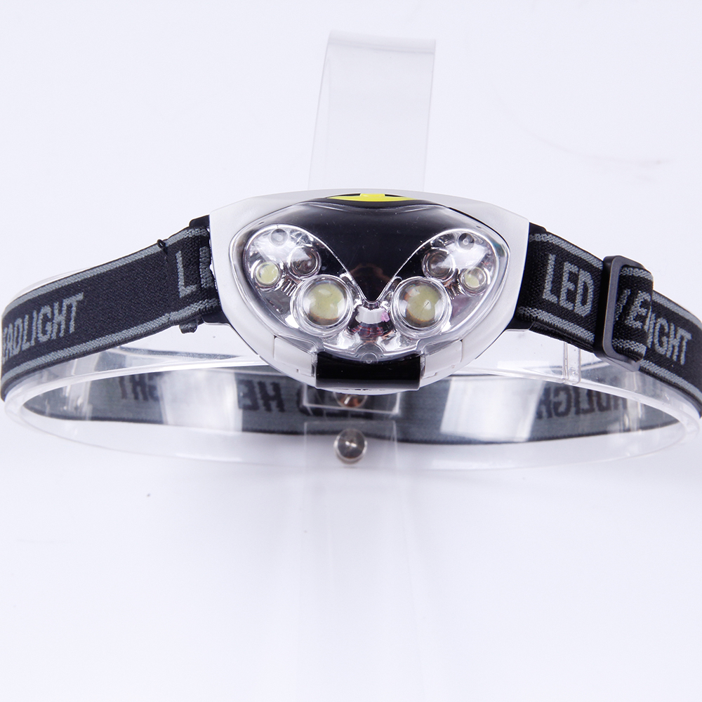 Durable Cat-eye design LED Headlamp with Headband battery Front Close up