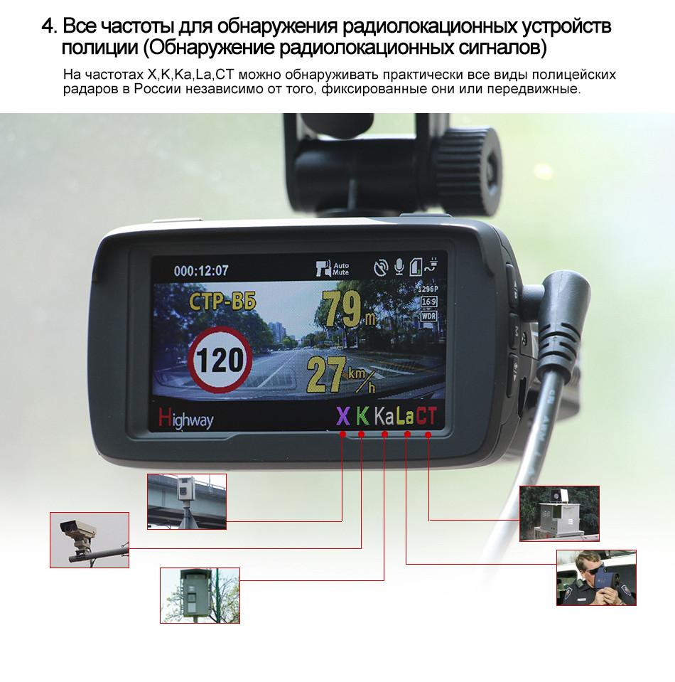 Anti Radar Detector