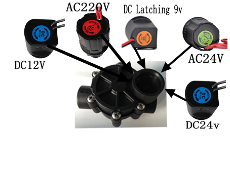 Sistema de riego Z & W 075D DL Válvula de aspersión de 3/4 pulgadas con solenoide de enganche de CC 075D para controladores a batería-in Temporizadores de agua del jardín from Hogar y Mascotas    1