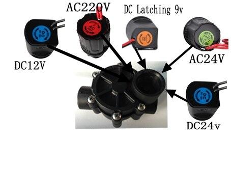 System nawadniania Z & W 075D DL 3/4 Cal zraszacz zawór Z 075D DC zatrzaskowy elektromagnetyczny dla baterie kontrolerów w Liczniki ogrodowe do wody od Dom i ogród na  Grupa 1