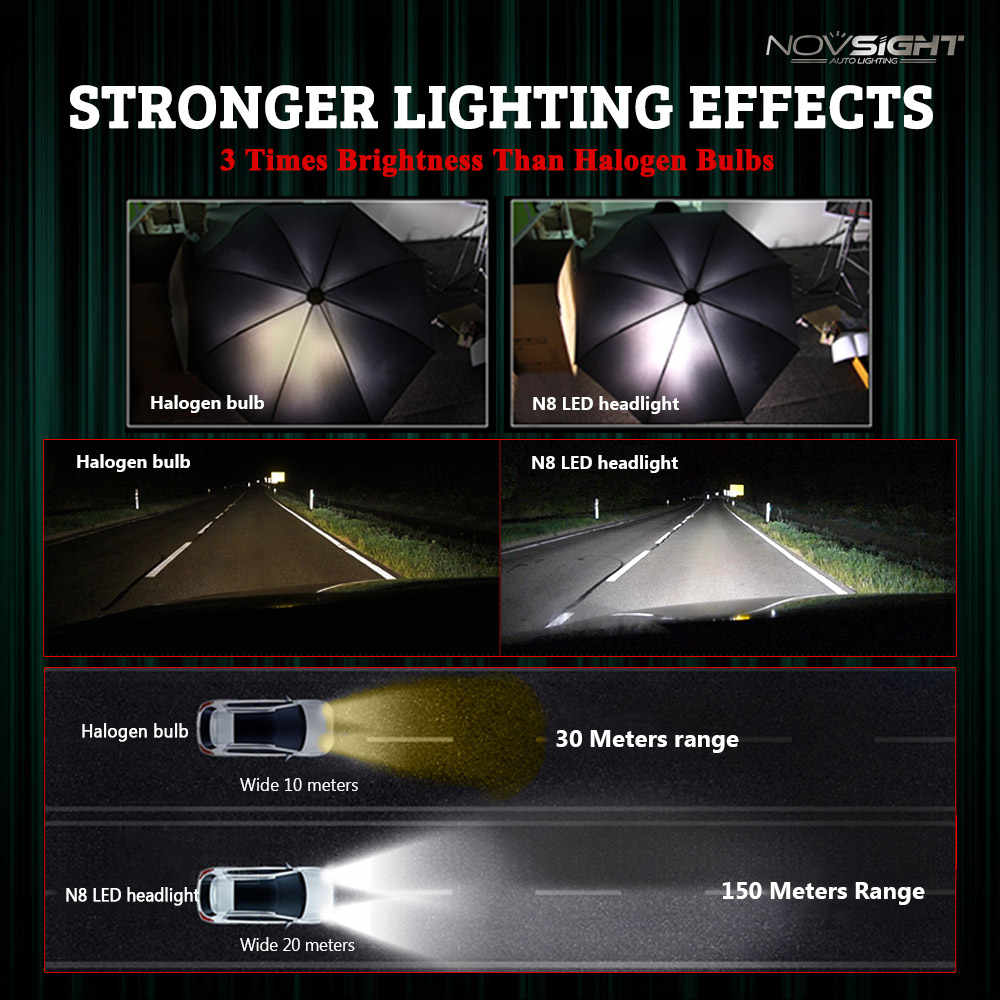 Novsight H4 Hi-Lo Beam H7 Car LED Headlight 60W 16000LM H11 9005 9006 hb3 hb4 Automobile LED Headlamp Bulb Front Light 6500K
