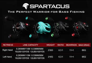 KastKing Spartacus Multi Color 8KG Drag Freshwater Baitcasting Reel Carbon Fiber Drag 17.5 LBs Right Left Hand FIshing Reels