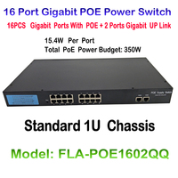 16 Port 10 100 1000M Fast Ethernet Switch PoE Switch IEEE 802 3af Plus 2ch 1000M