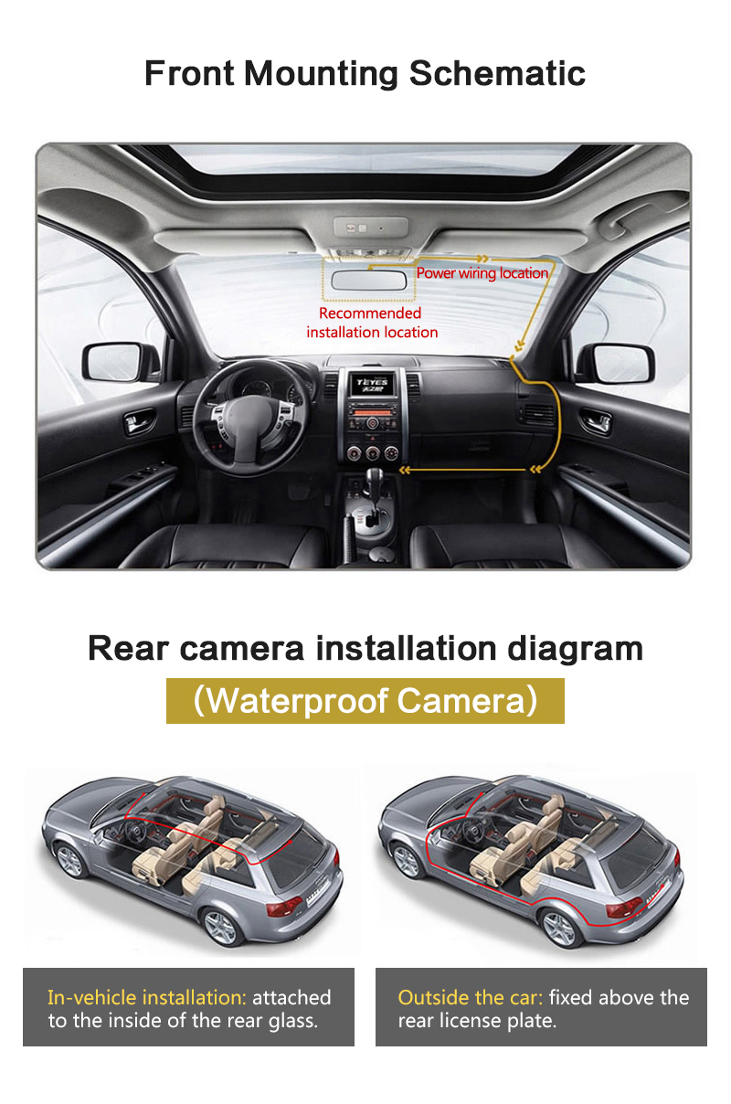 Auto 360 Degree Car Dvr Traffic Recorder High Definition Night Underwater Camera Wiring Diagram About Item