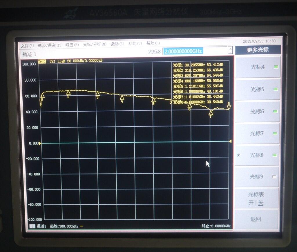 RF широкополосный класс 2 низкий уровень шума усилитель LNA2-2G-64DB (0,1-2 ГГц усиление 64dB)