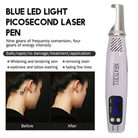 Picosecond Laser Pen Light Therapy Tattoo Scar Mole Freckle Removal Dark Spot Remover Machine Skin Care Beauty Device US Plug
