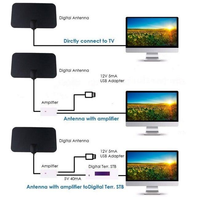 Kebidumei 4K 25DB wewnętrzna cyfrowa antena telewizyjna o wysokiej mocy HD TV DTV Box 50 mil wzmacniacz aktywna antena HD płaska konstrukcja