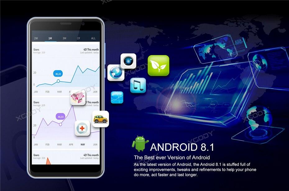 smartphone double sim (2)