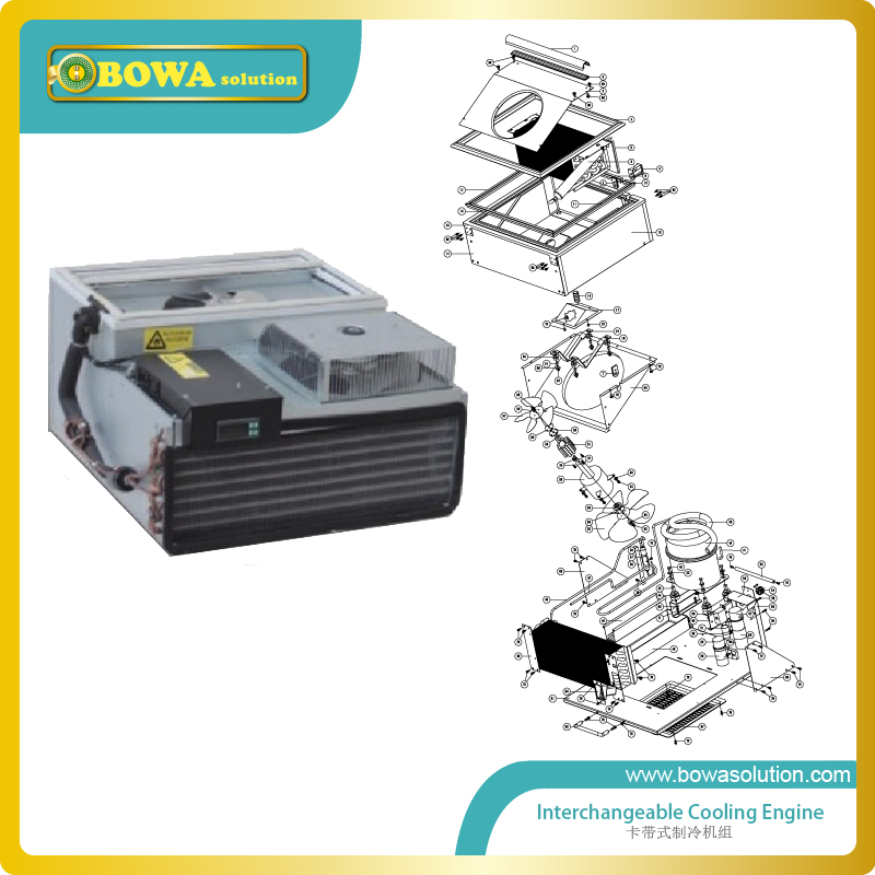 1300W R404a cassette condensing unit for front open air curtain and wall chiller frilled bell sleeve and hem open front blazer