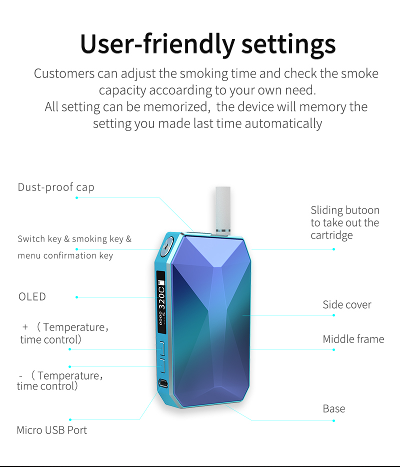 SMY Pluscig K2 2900mAh Rechargeable Battery Heating Tobacco Box Shape Compatibility With Brand/IQOS Heating Stick Dry Herb Vape