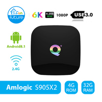 https://i0.wp.com/ae01.alicdn.com/kf/HTB1bJRBVgHqK1RjSZFkq6x.WFXaT/T95-Q-Plus-Android-8-1-TV-Box-4GB-RAM-32GB-ROM-64GB-1080.jpg