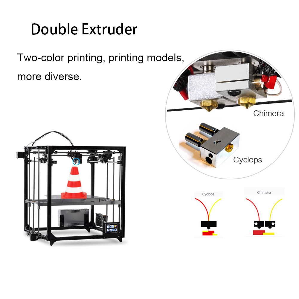 FLSUN Upgraded 3D Printer with Dual Extruder and Auto Leveling Feature 2