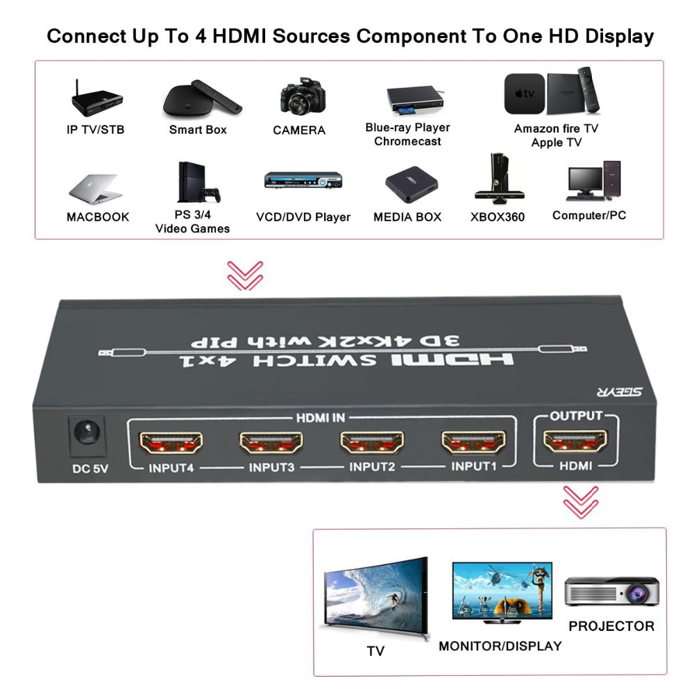 SGEYR 4K 4x1 HDMI PIP Switch 4 input 1 output 3D 4Kx2K 4 port Switcher PIP HDMI with IR Remote Control for Picture in Picture