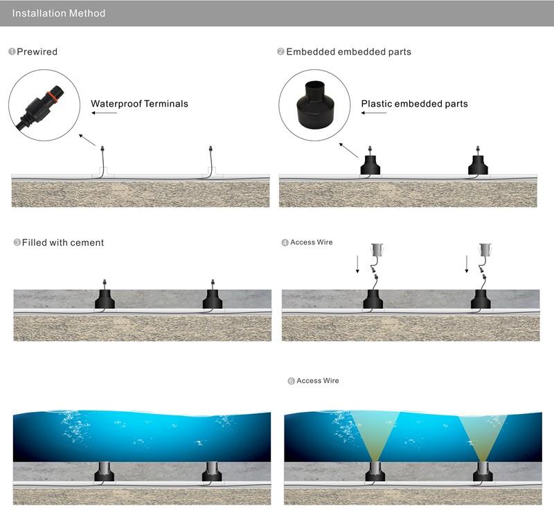 3w led underwater light -14
