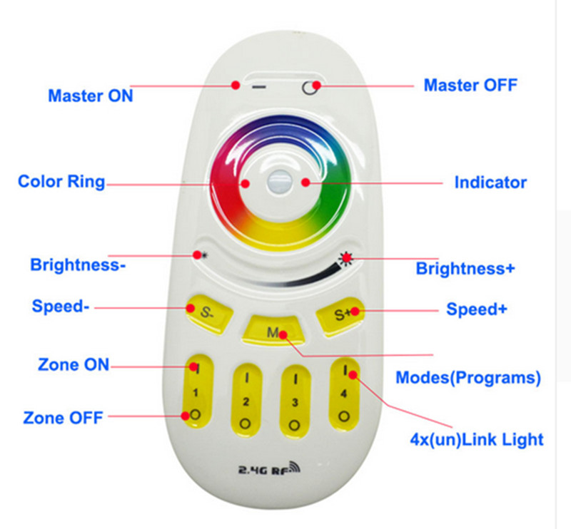 DC12v 2.4G RGBW mi light wireless wifi RF remote + 4pcs* 3 Way Channel 4 Zones 18A Controller+ 1pcs*Wifi Led Controller 5V - 2