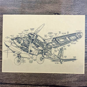 Buy Warplanes Pictures Online With Free Delivery