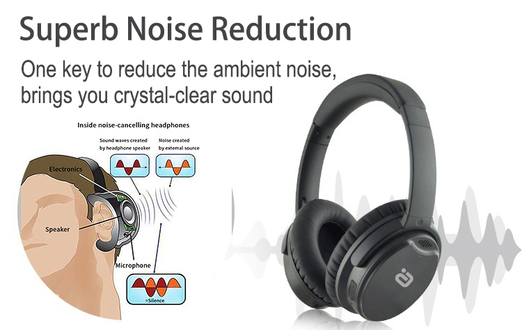EP850 Active Noise Cancelling Headphones