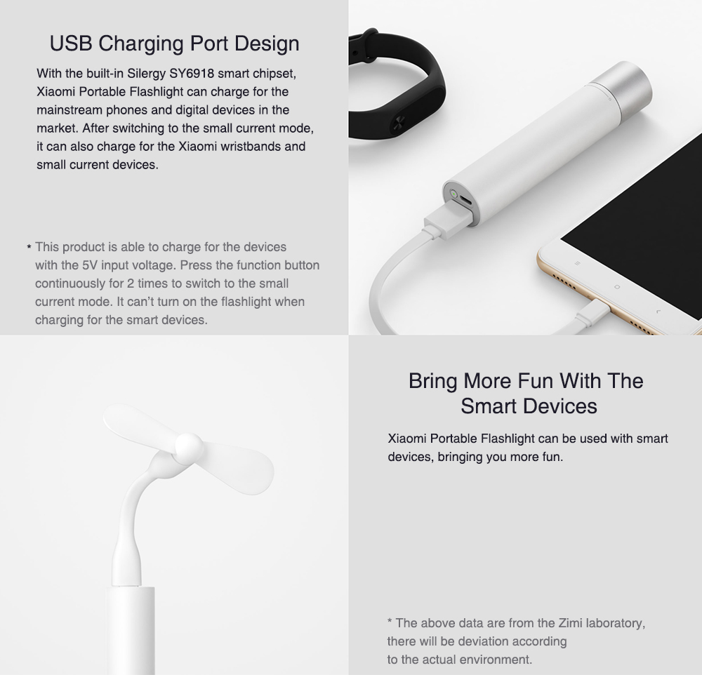 Xiaomi Portable Flash light 11 Adjustable Luminance Modes With Rotatable Lamp Head 3350mAh Lithium Battery USB Charging Port 3
