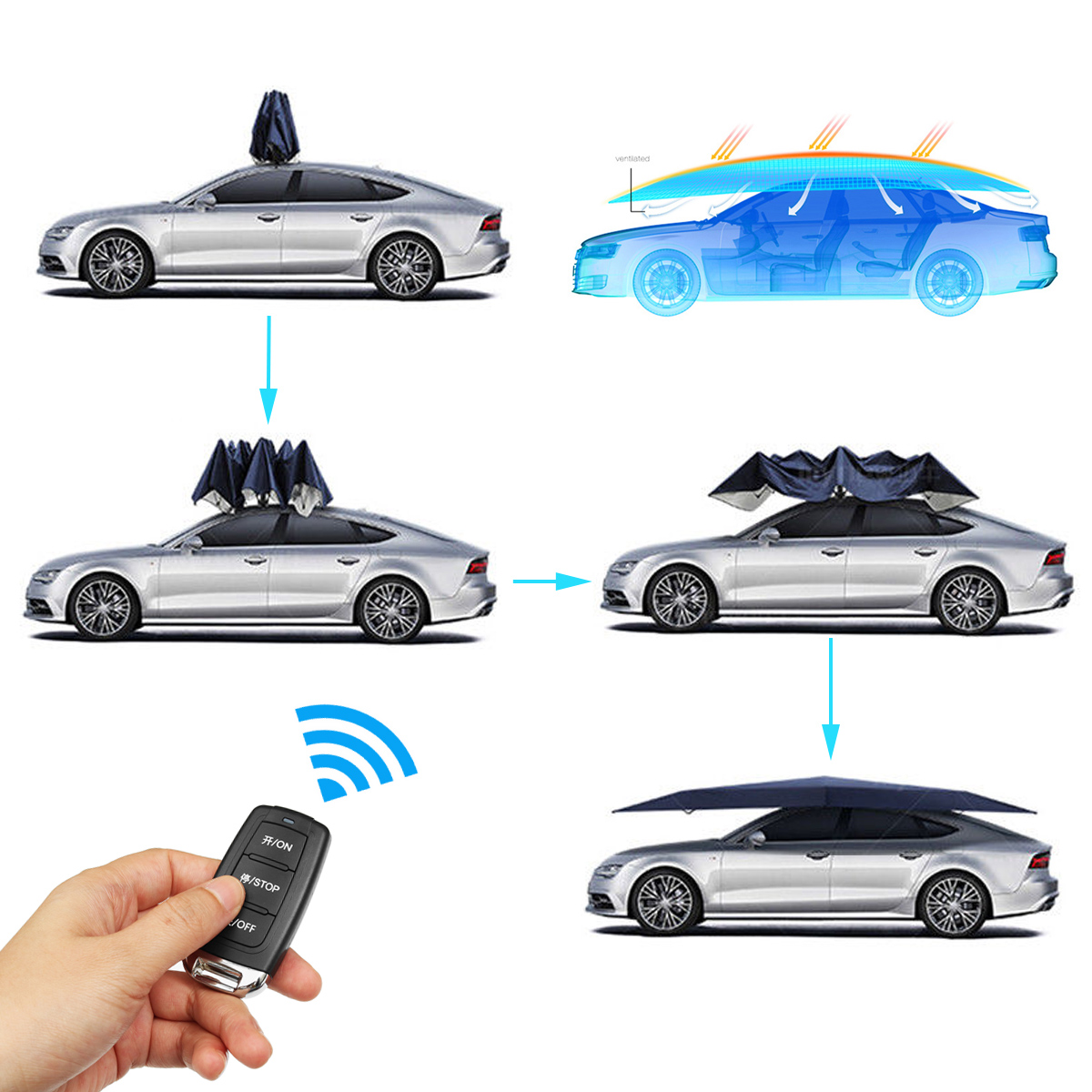 Portable Full Automatic Outdoor Car Cover Umbrella UV Protection Kits Sun Shade With Wireless Remote Control Outdoor Auto Tent