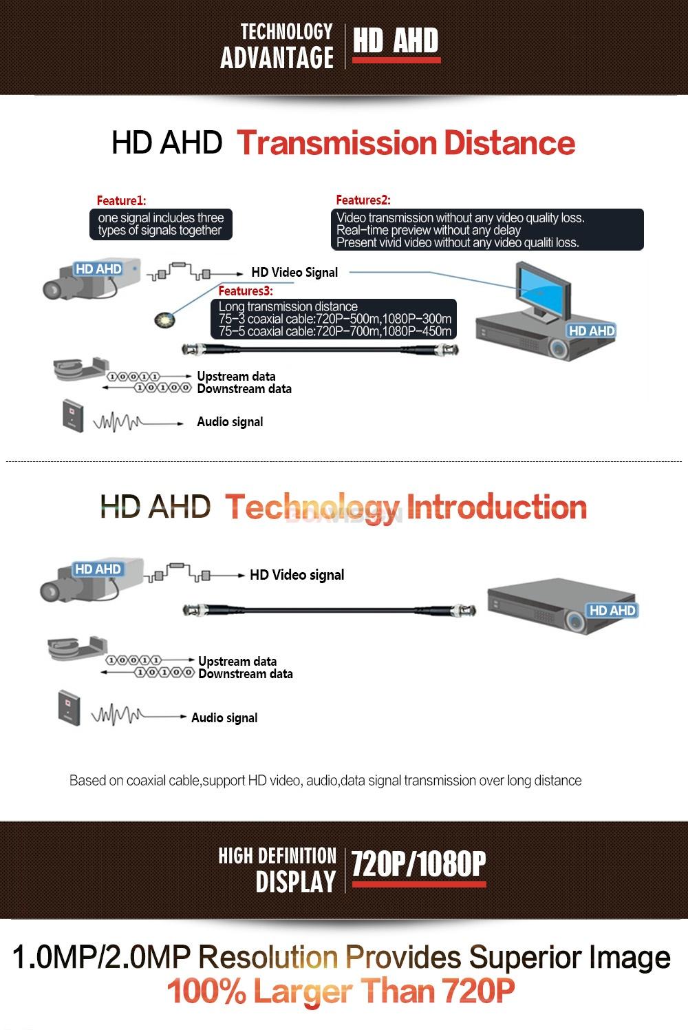 AHD-BC43272D&AHD-BC3321080D--B32OSD_06