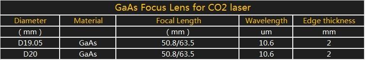 GaAs Focus Lens for CO2 laser