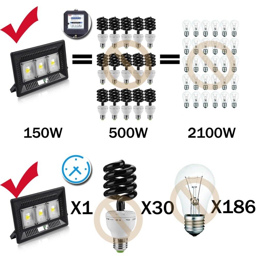 SJLA Garantie 5 Année Étanche IP65 Intérieur Mur Extérieur Jardin Spot Refletor Extérieur Foco Lampe 50 W 100 W Plug led projecteur - 5