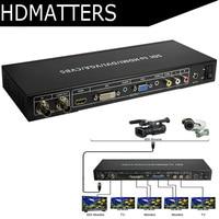 Конвертер SDI 3g SDI, SDI в VGA HDMI DVI RCA конвертер Scaler SDI в смешанный конвертер видео разветвитель