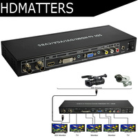 SDI converter 3G SDI,SDI to VGA HDMI DVI RCA converter Scaler SDI to Mixed video converter splitter