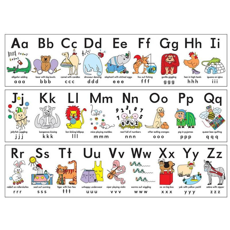 Popular Educational Posters Children-Buy Cheap Educational Posters ...