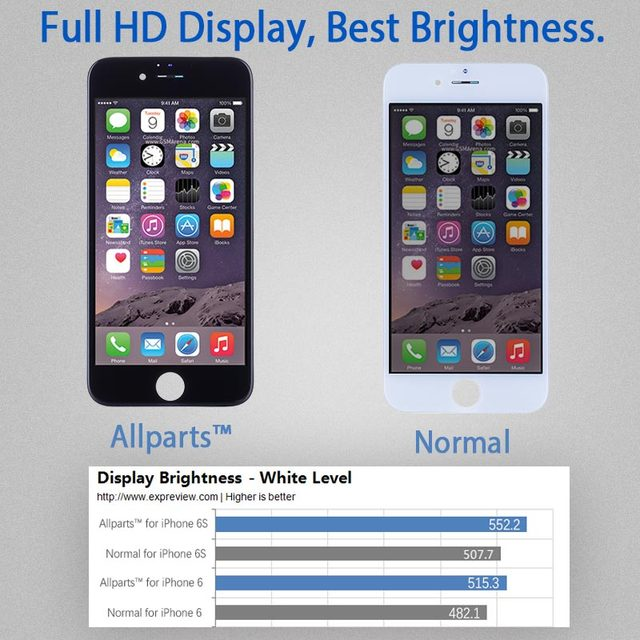 AAA OEM Display For iPhone 6 LCD Touch Screen Digitizer For iPhone 6S 5S LCD