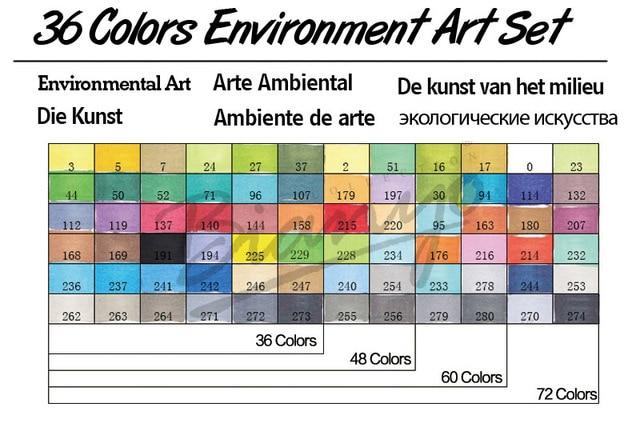 36 Environmental Set