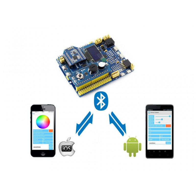Parts XNUCLEO-F103RB Development Board Package C= Dual-mode Bluetooth module + Versatile Accessory ShieldCompatible with NUCLEO- module xilinx xc3s500e spartan 3e fpga development evaluation board lcd1602 lcd12864 12 module open3s500e package b