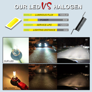 Image 3 - CARLITS H7 LED H4 LED סופר מיני H8 H11 9005 H13 881 HB4 H3 H1 led פנס CSP H9 9006 ערפל אור H13 12V 2PCS 12000LM Canbus
