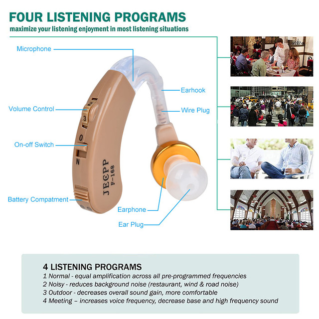 F-168 BTE Hearing Aids Voice Amplifier Device Adjustable Sound Enhancer Hearing Aid Kit Ear Care 4