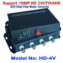 4 Channel 1080p HD CVI AHD TVI Video Fiber Media Converter optical coaxial – For 1080p 720p HD AHD CVI TVI Camera CCTV
