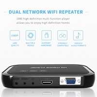 Full HD 1080P Multi Function 3D Media Player With 01 Remote Control HDMI VGA Multiple Modes