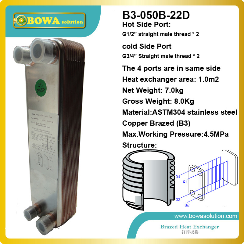 22 plates heat exchanger as 21KW condenser or 14KW evaporator of R410a heat pump water heater, replace SWEP heat exchanger 11kw heating capacity r410a to water and 4 5mpa working pressure plate heat exchanger is used in r410a heat pump air conditioner